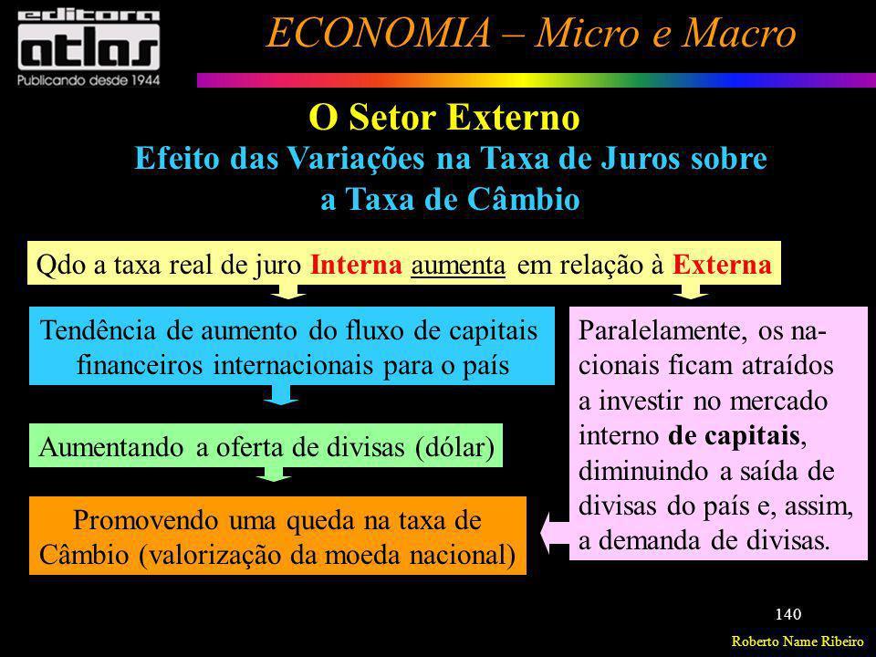 Efeito das Variações na Taxa de Juros sobre