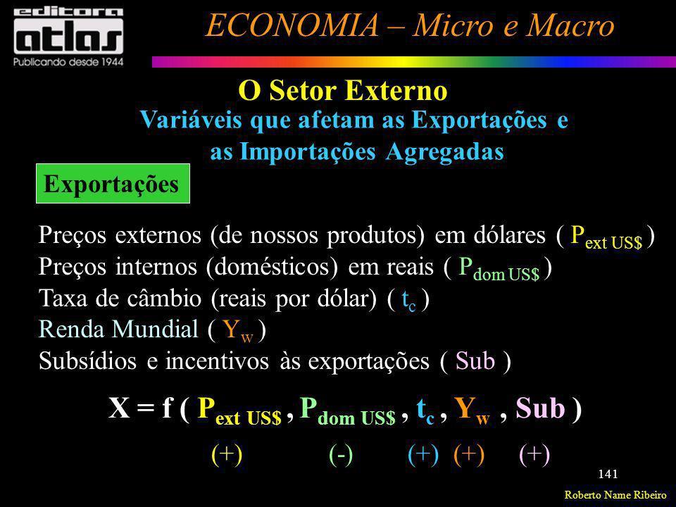 Variáveis que afetam as Exportações e as Importações Agregadas