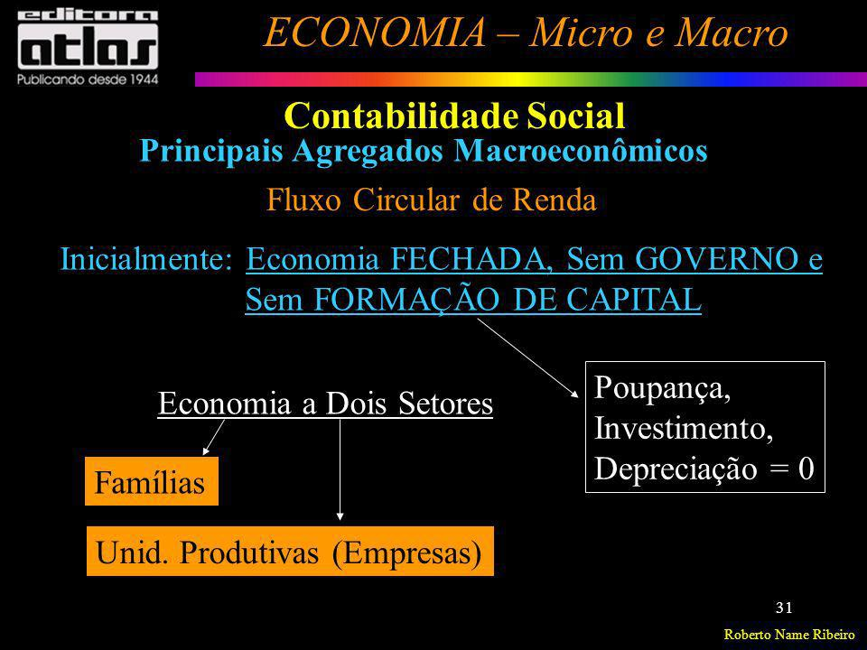 Contabilidade Social Principais Agregados Macroeconômicos
