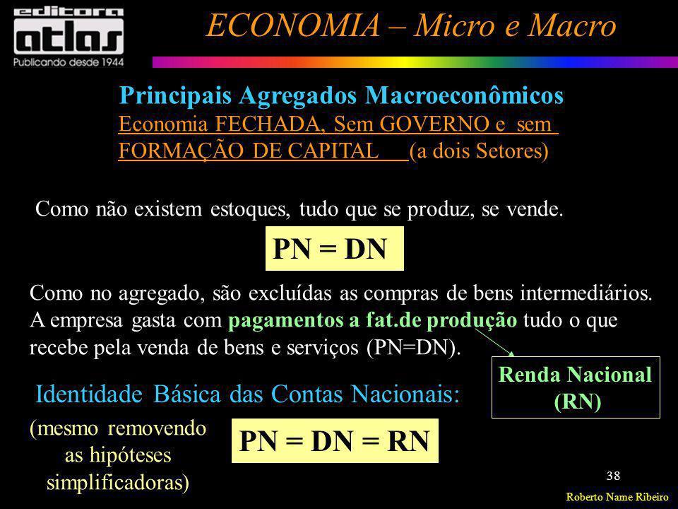 PN = DN PN = DN = RN Principais Agregados Macroeconômicos