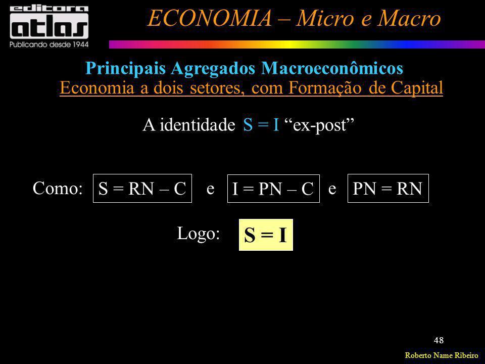 S = I Principais Agregados Macroeconômicos