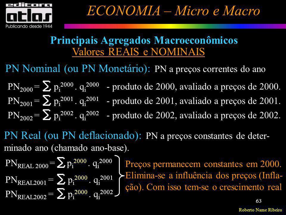Principais Agregados Macroeconômicos Valores REAIS e NOMINAIS