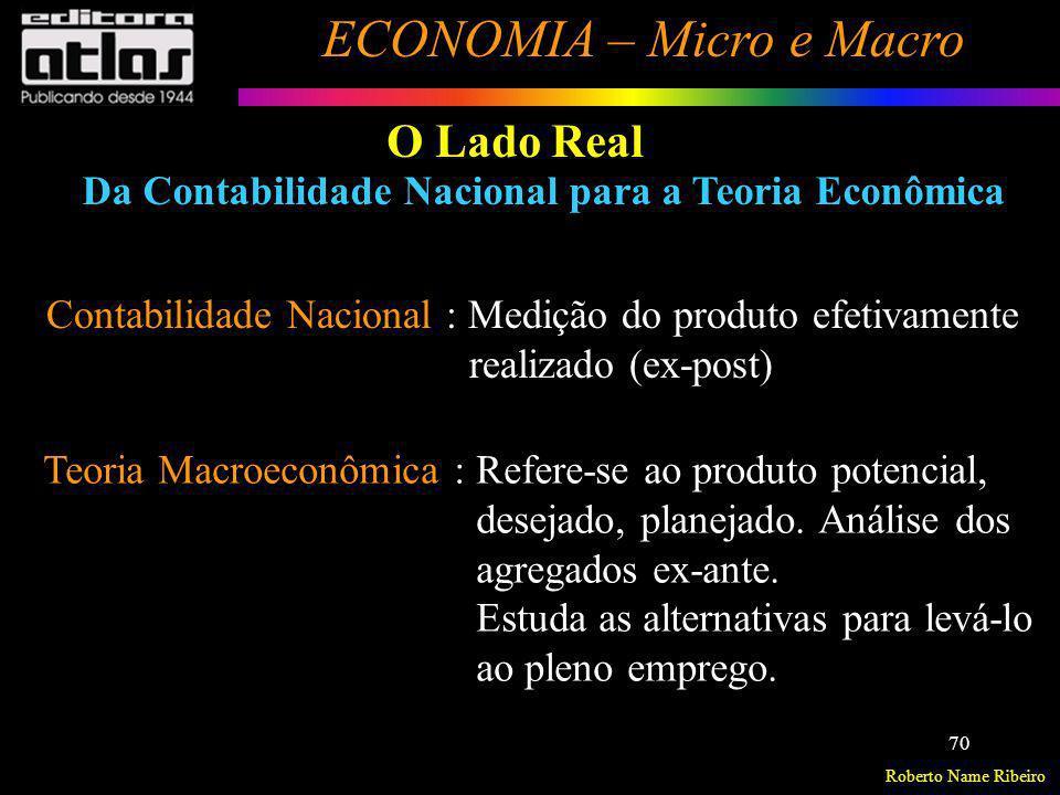 O Lado Real Da Contabilidade Nacional para a Teoria Econômica