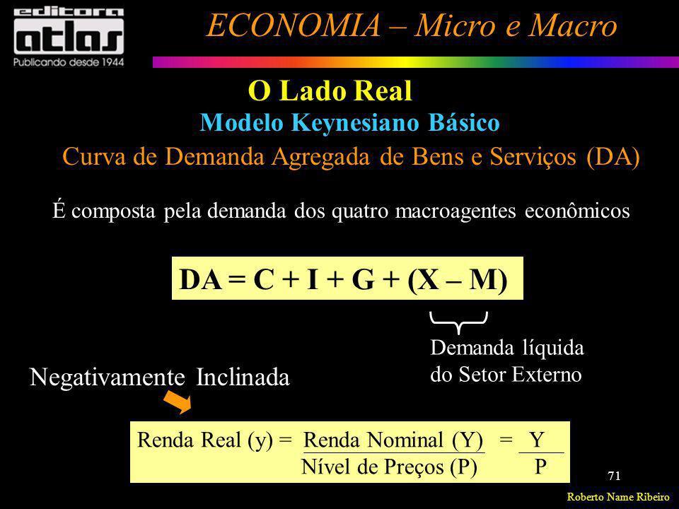 O Lado Real DA = C + I + G + (X – M) Modelo Keynesiano Básico