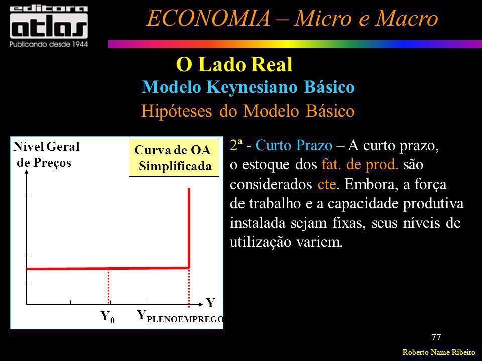 O Lado Real Modelo Keynesiano Básico Hipóteses do Modelo Básico