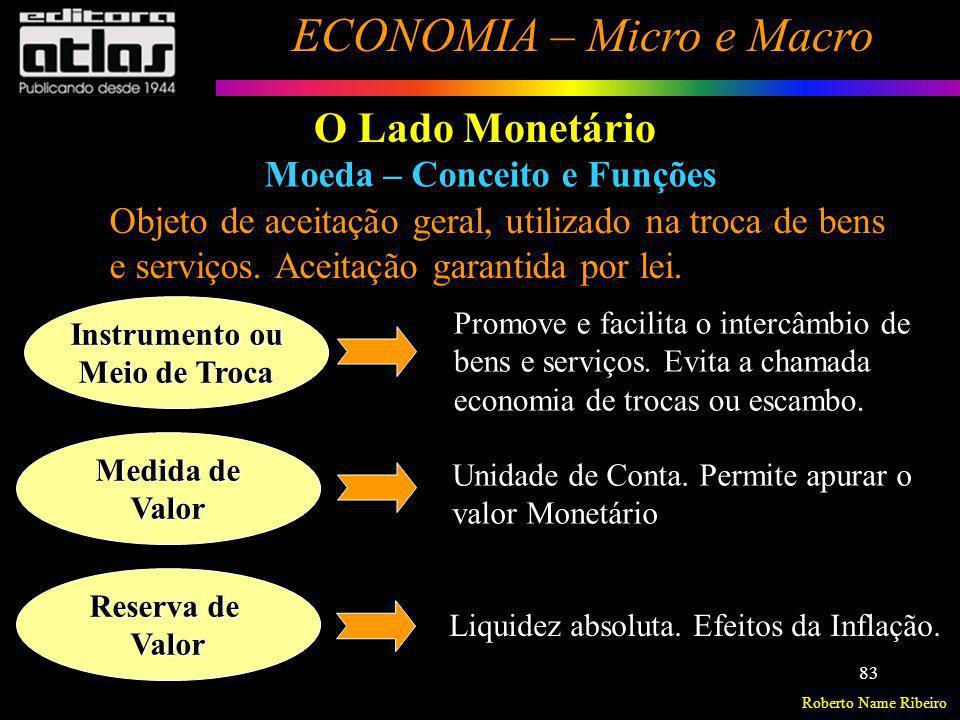 O Lado Monetário Moeda – Conceito e Funções