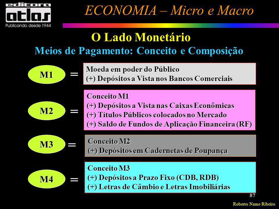= = = = O Lado Monetário Meios de Pagamento: Conceito e Composição M1