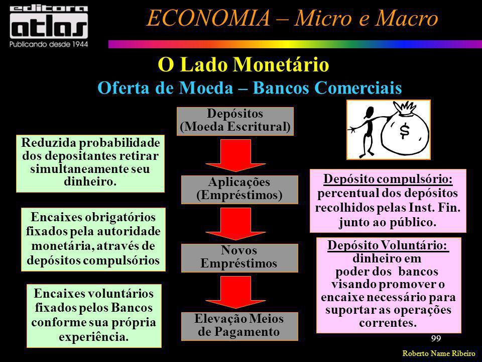 O Lado Monetário Oferta de Moeda – Bancos Comerciais Depósitos