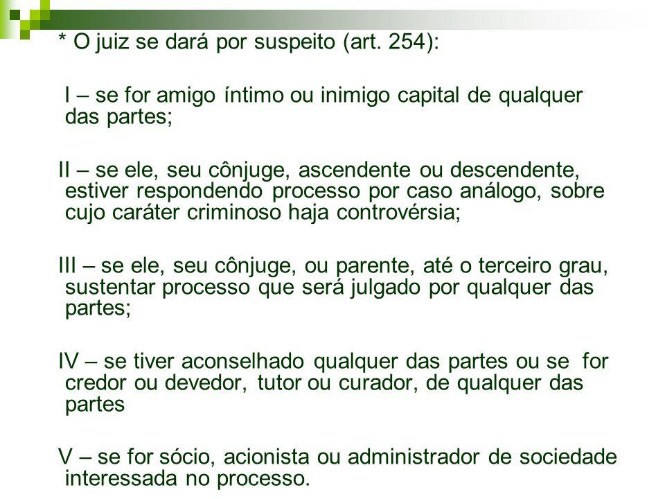 * O juiz se dará por suspeito (art. 254):