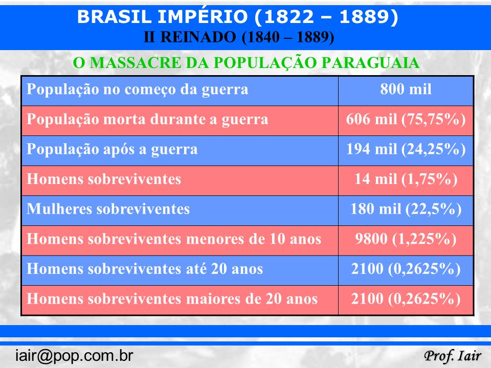 O MASSACRE DA POPULAÇÃO PARAGUAIA