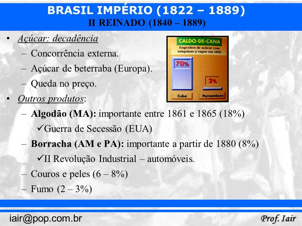 Açúcar: decadência Concorrência externa. Açúcar de beterraba (Europa). Queda no preço. Outros produtos: