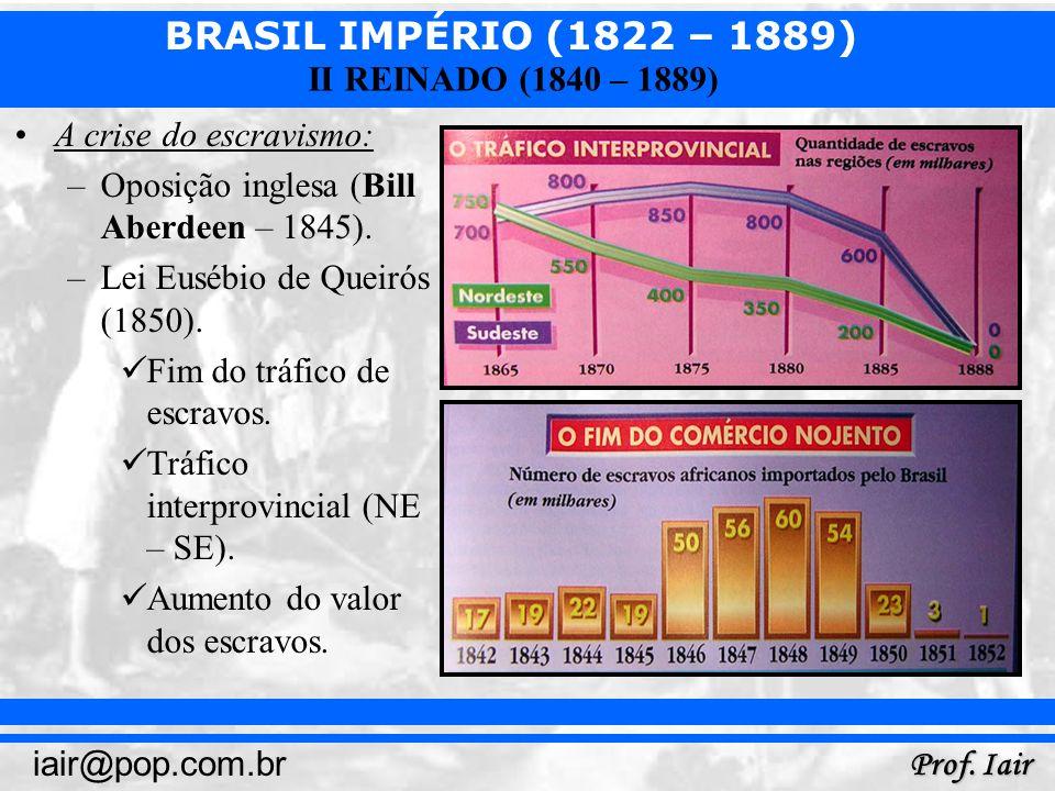 A crise do escravismo:Oposição inglesa (Bill Aberdeen – 1845). Lei Eusébio de Queirós (1850). Fim do tráfico de escravos.