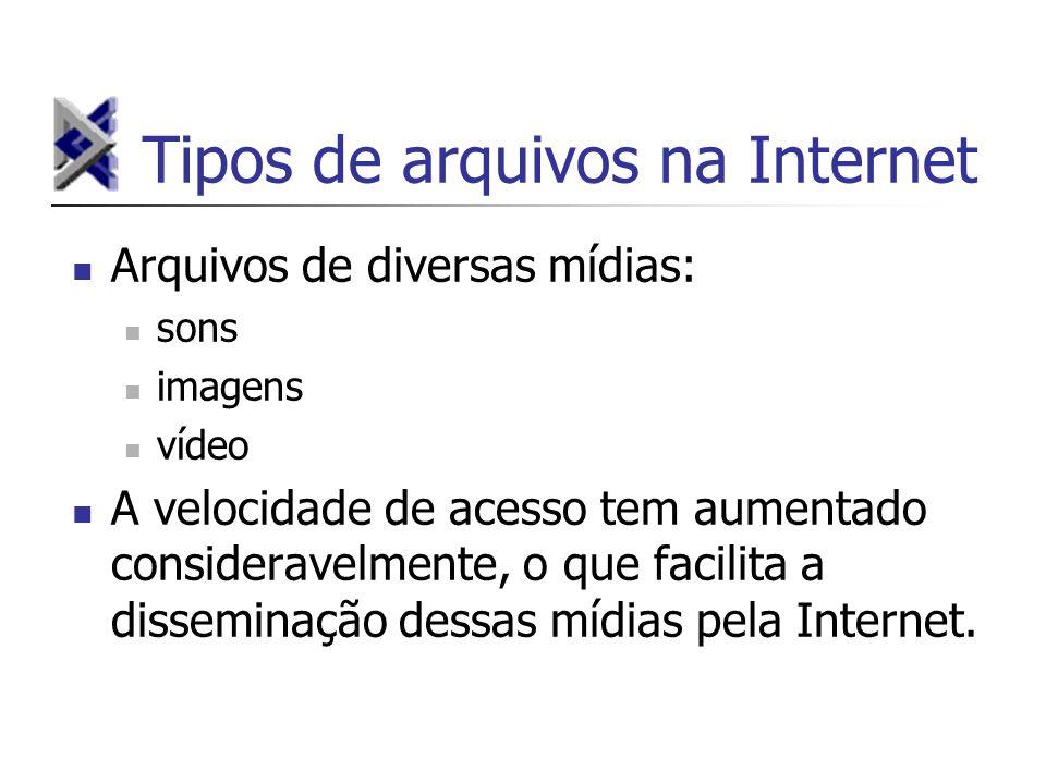 Tipos de arquivos na Internet