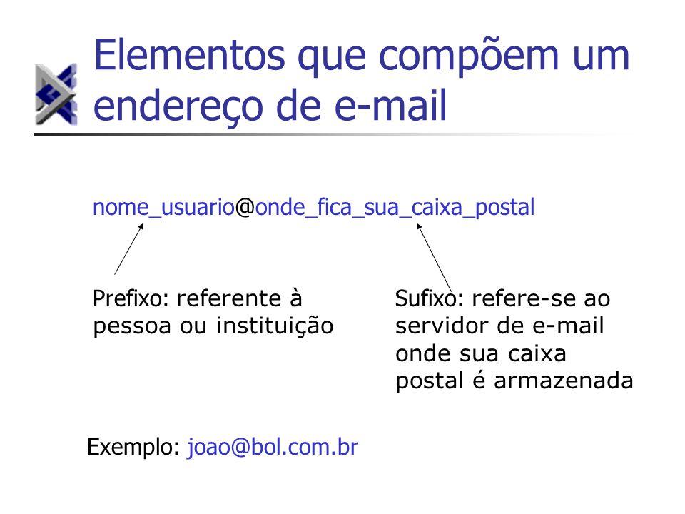 Elementos que compõem um endereço de e-mail