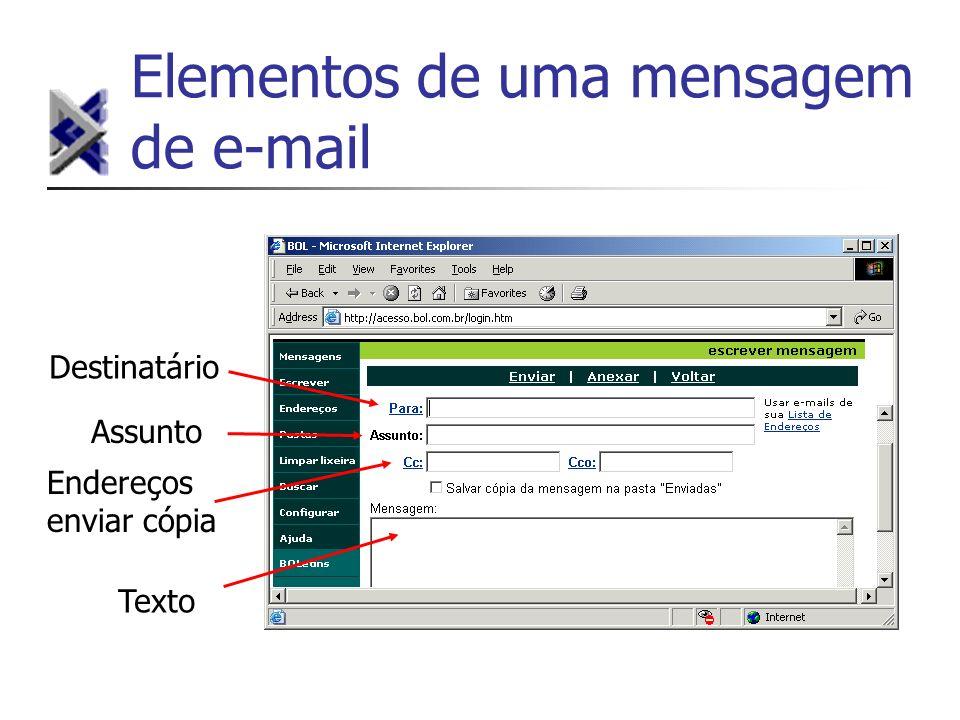Elementos de uma mensagem de e-mail