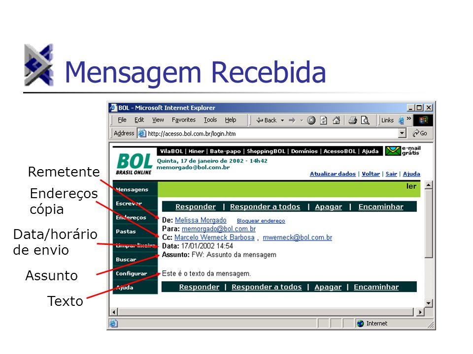 Mensagem Recebida Remetente Endereços cópia Data/horário de envio
