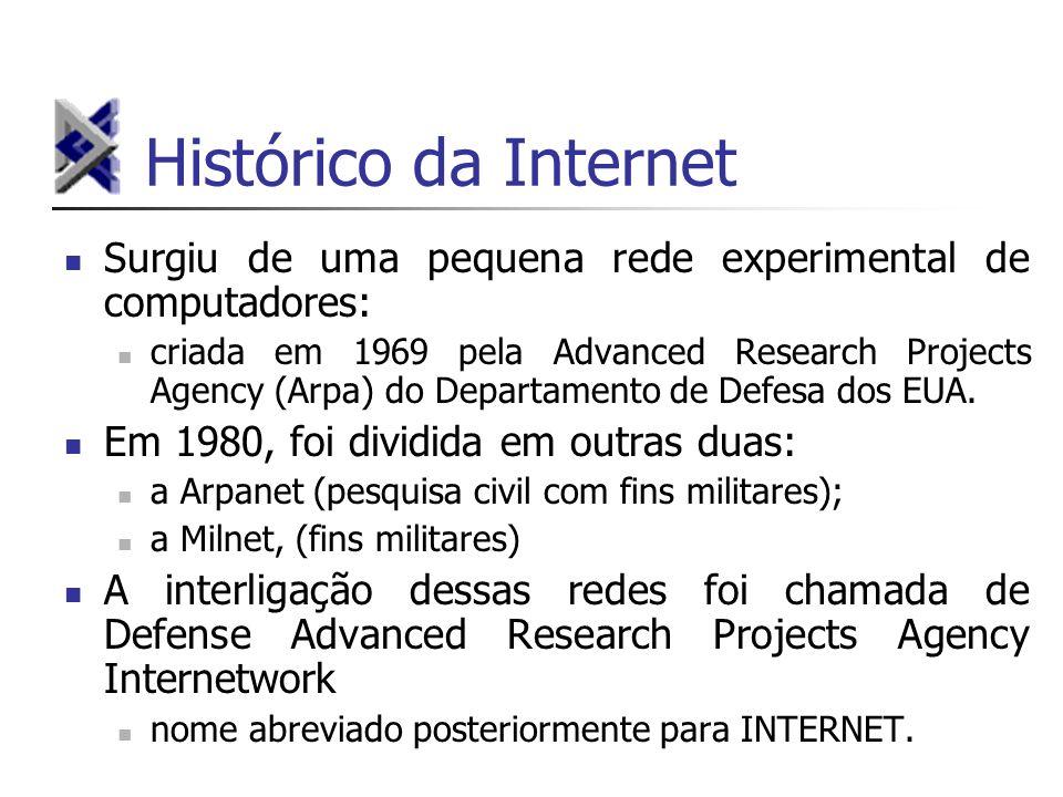 Histórico da Internet Surgiu de uma pequena rede experimental de computadores: