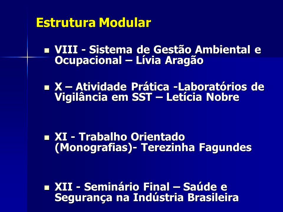 Estrutura ModularVIII - Sistema de Gestão Ambiental e Ocupacional – Lívia Aragão.