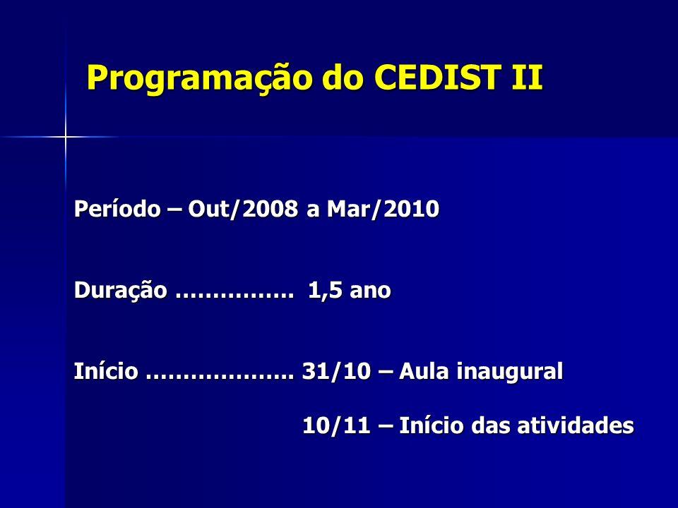 Programação do CEDIST II