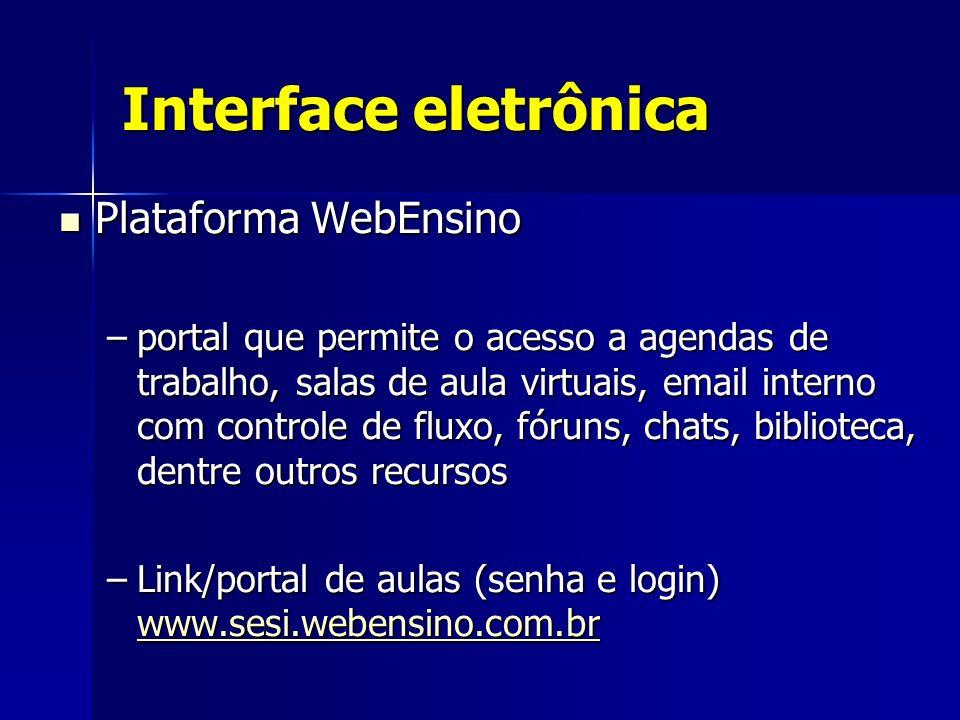 Interface eletrônica Plataforma WebEnsino