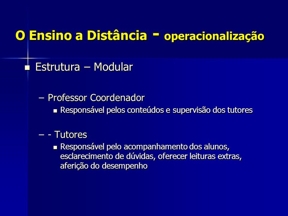 O Ensino a Distância - operacionalização