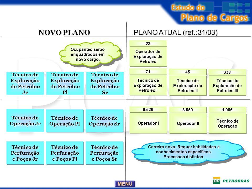 NOVO PLANO PLANO ATUAL (ref.:31/03)