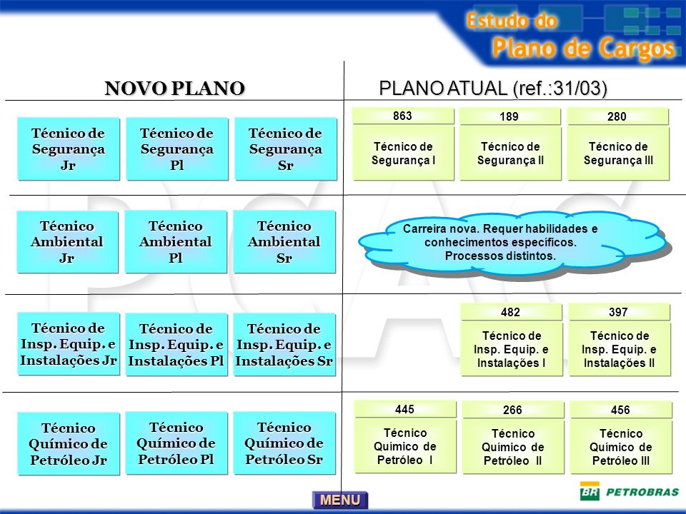 NOVO PLANO PLANO ATUAL (ref.:31/03) Técnico de Segurança Jr