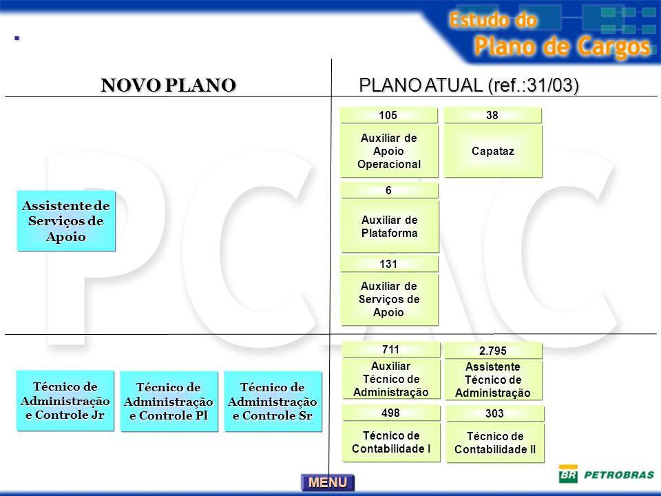 . NOVO PLANO PLANO ATUAL (ref.:31/03) Assistente de Serviços de Apoio