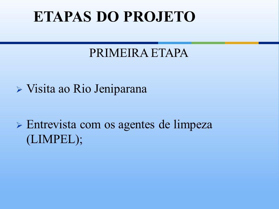 ETAPAS DO PROJETO PRIMEIRA ETAPA Visita ao Rio Jeniparana