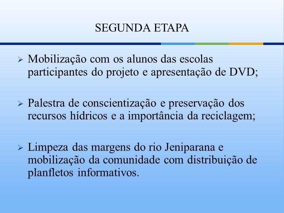 SEGUNDA ETAPA Mobilização com os alunos das escolas participantes do projeto e apresentação de DVD;