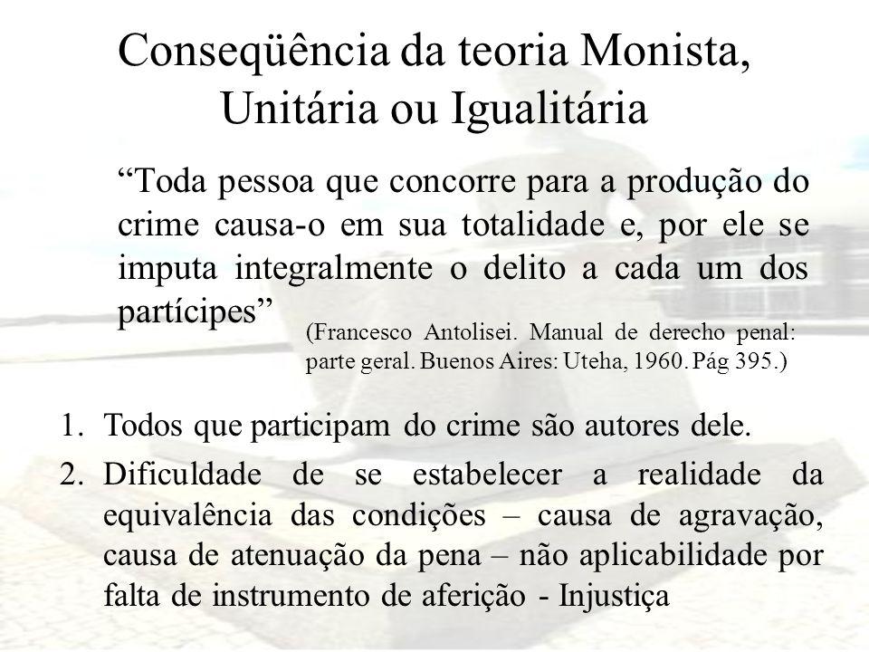 Conseqüência da teoria Monista, Unitária ou Igualitária