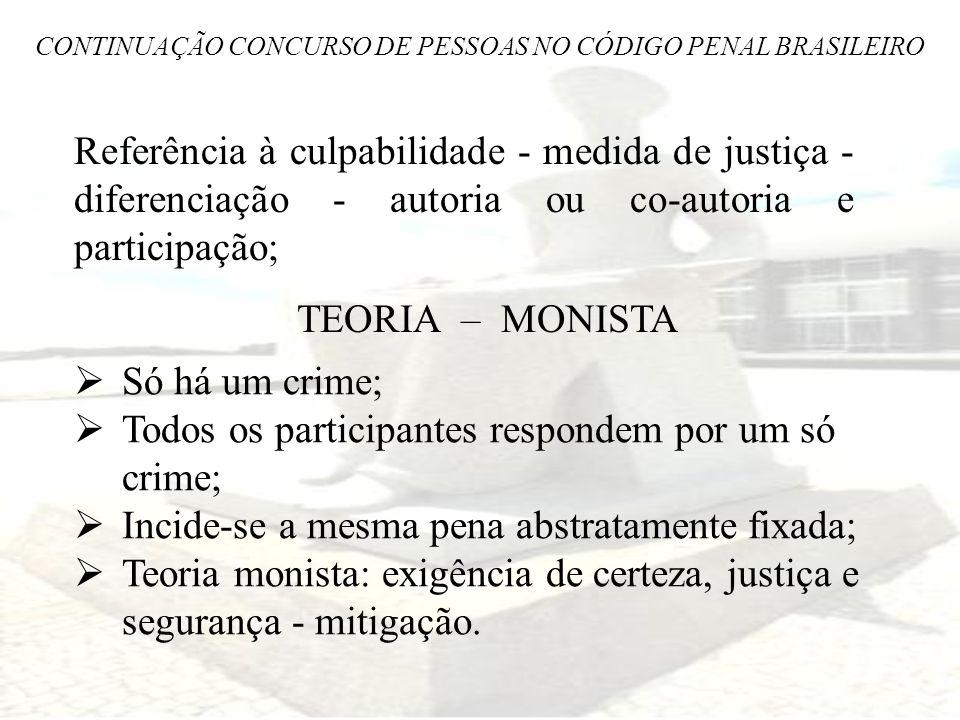 CONTINUAÇÃO CONCURSO DE PESSOAS NO CÓDIGO PENAL BRASILEIRO
