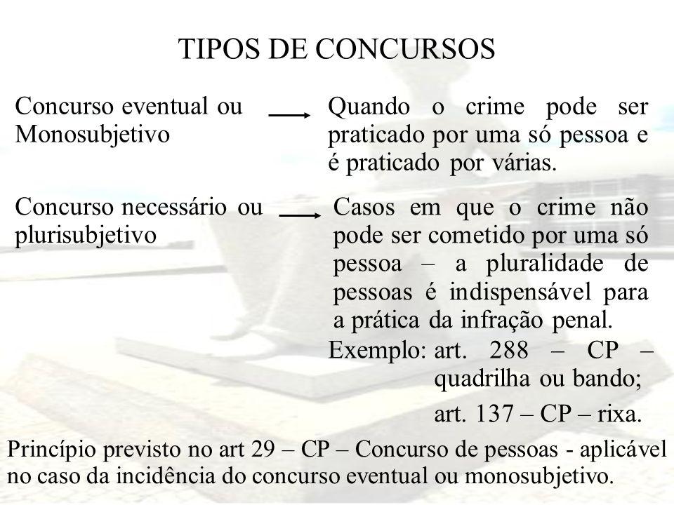 TIPOS DE CONCURSOS Concurso eventual ou Monosubjetivo