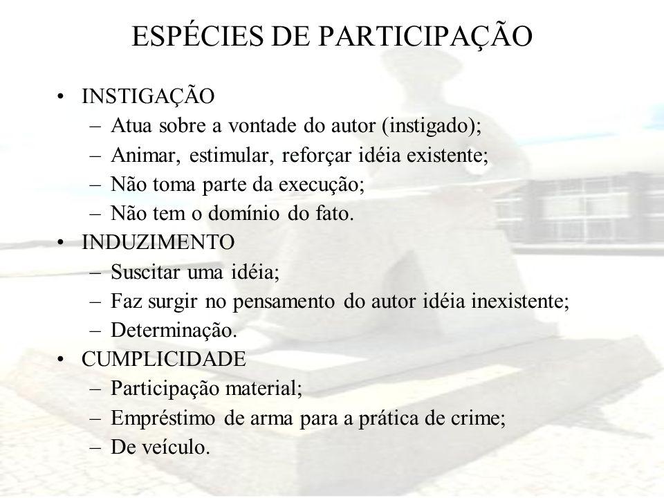ESPÉCIES DE PARTICIPAÇÃO