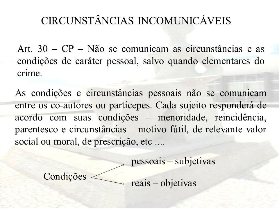 CIRCUNSTÂNCIAS INCOMUNICÁVEIS