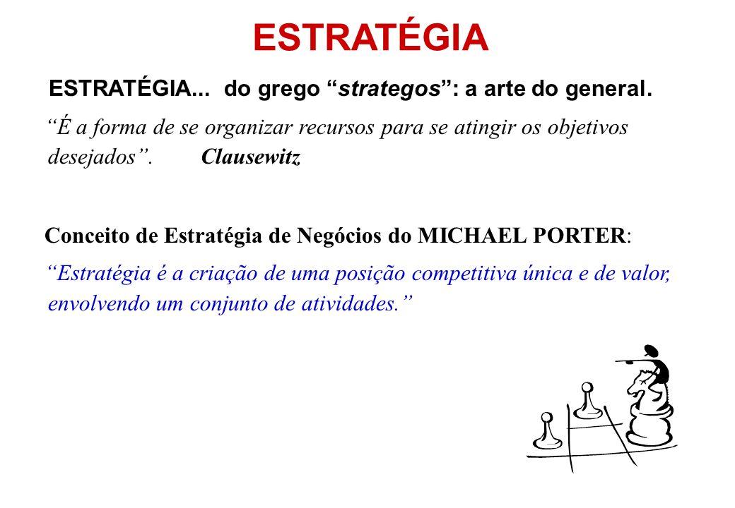 ESTRATÉGIA ESTRATÉGIA... do grego strategos : a arte do general.