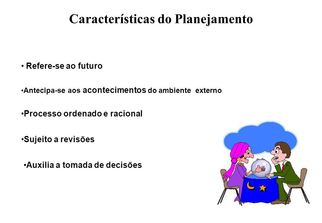 Características do Planejamento