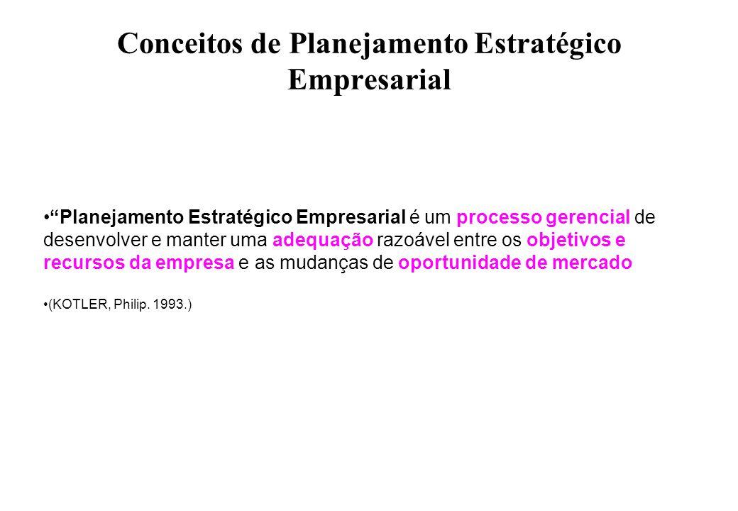 Conceitos de Planejamento Estratégico Empresarial