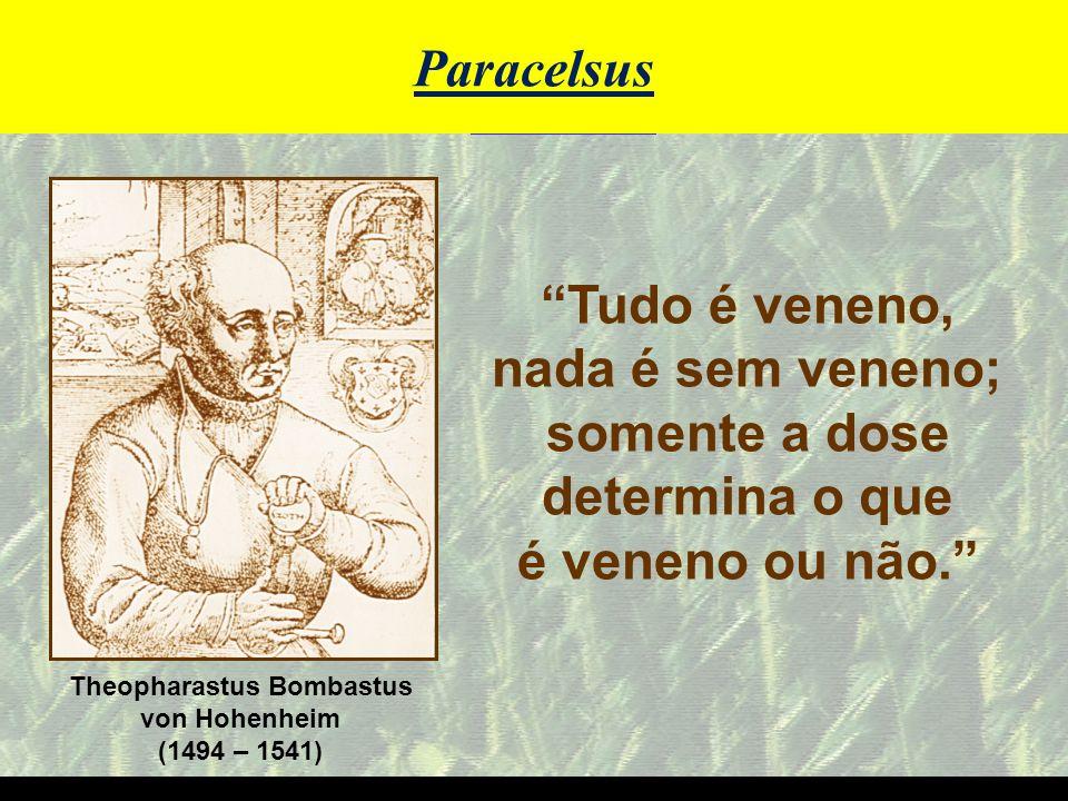 Paracelsus O Futuro do Agronegócio. Paracelsus. Paracelsus. Resultados.