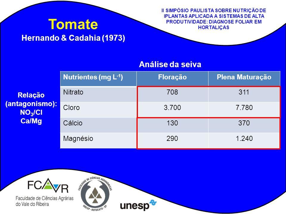 Tomate Hernando & Cadahia (1973)