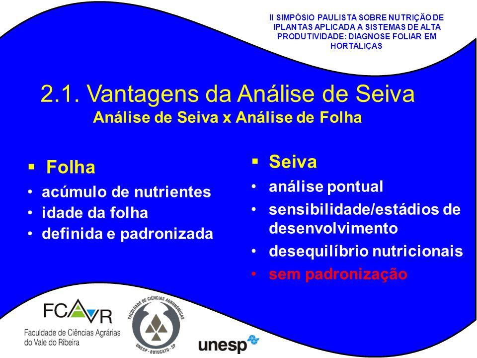 2.1. Vantagens da Análise de Seiva Análise de Seiva x Análise de Folha
