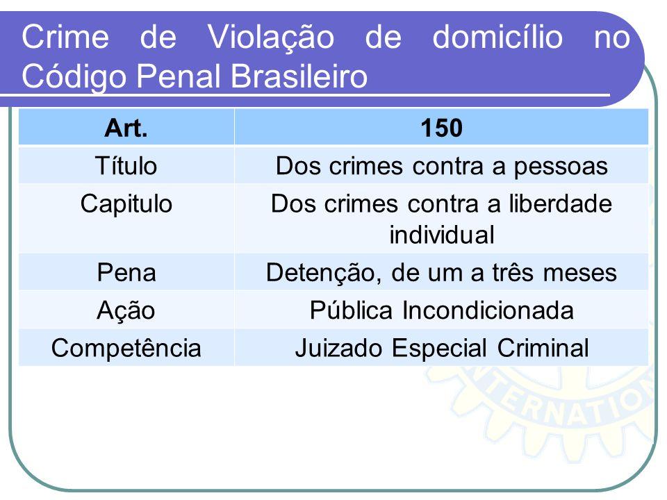 Crime de Violação de domicílio no Código Penal Brasileiro