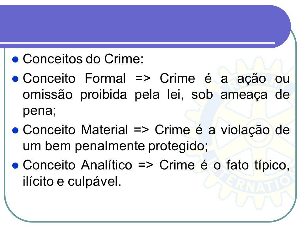 Conceitos do Crime: Conceito Formal => Crime é a ação ou omissão proibida pela lei, sob ameaça de pena;