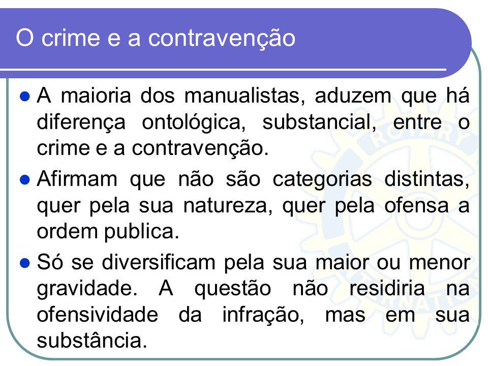 O crime e a contravenção