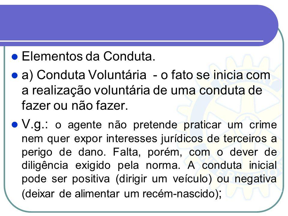 Elementos da Conduta. a) Conduta Voluntária - o fato se inicia com a realização voluntária de uma conduta de fazer ou não fazer.