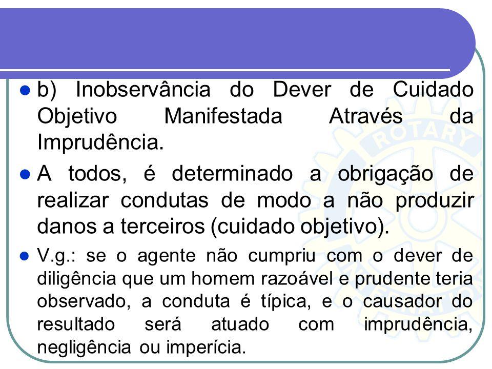 b) Inobservância do Dever de Cuidado Objetivo Manifestada Através da Imprudência.