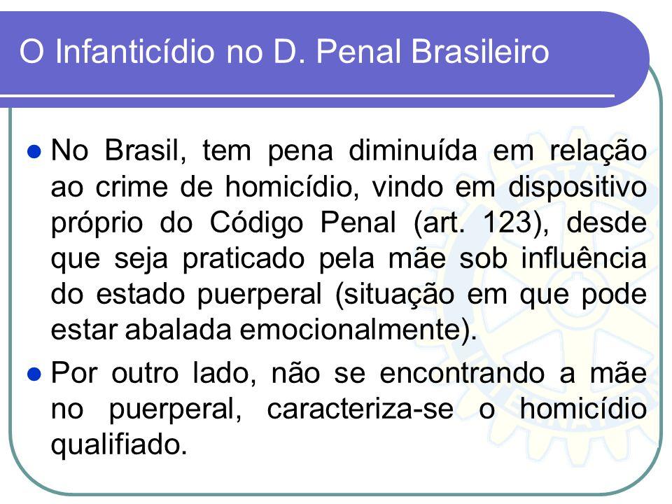 O Infanticídio no D. Penal Brasileiro