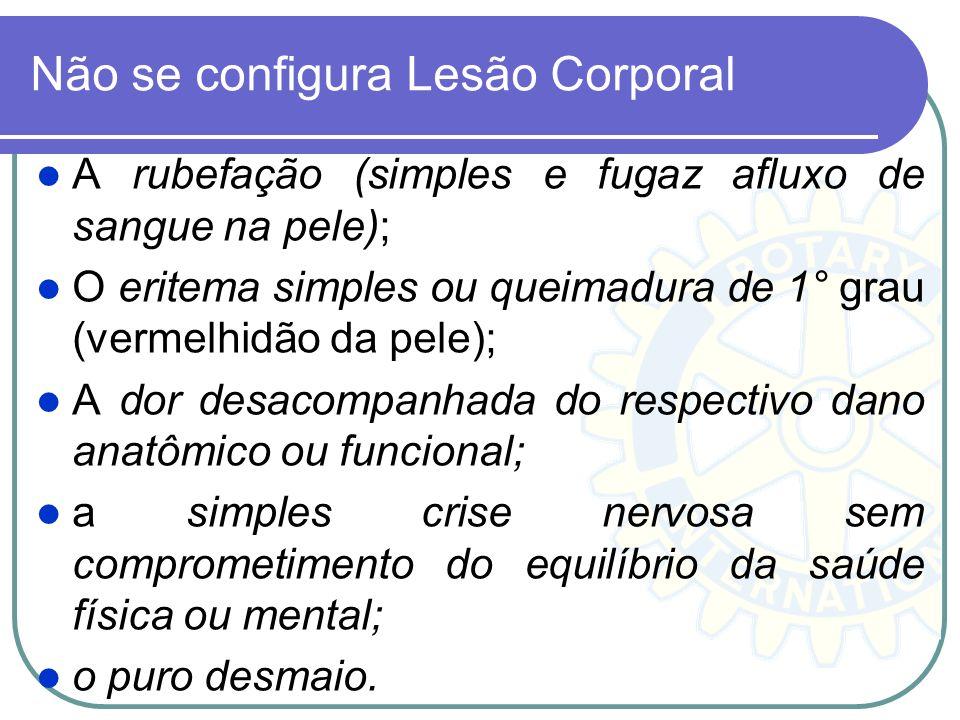 Não se configura Lesão Corporal