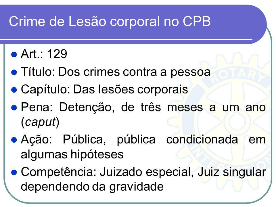 Crime de Lesão corporal no CPB