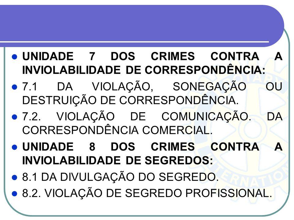 UNIDADE 7 DOS CRIMES CONTRA A INVIOLABILIDADE DE CORRESPONDÊNCIA: